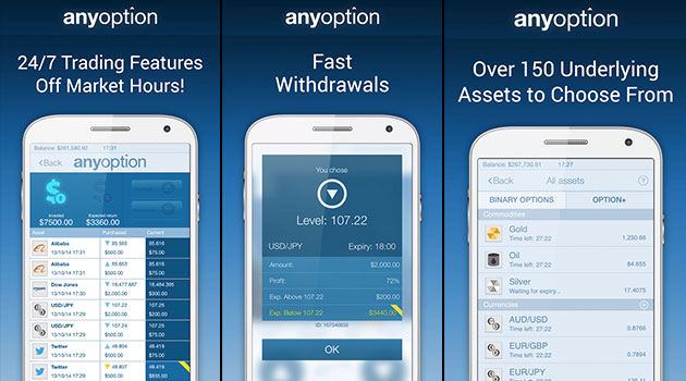 anyoption binary trading